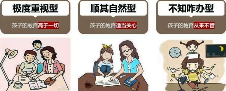 《期中考试总结》