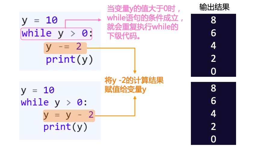 进阶分支语句和使用while循环及break语句